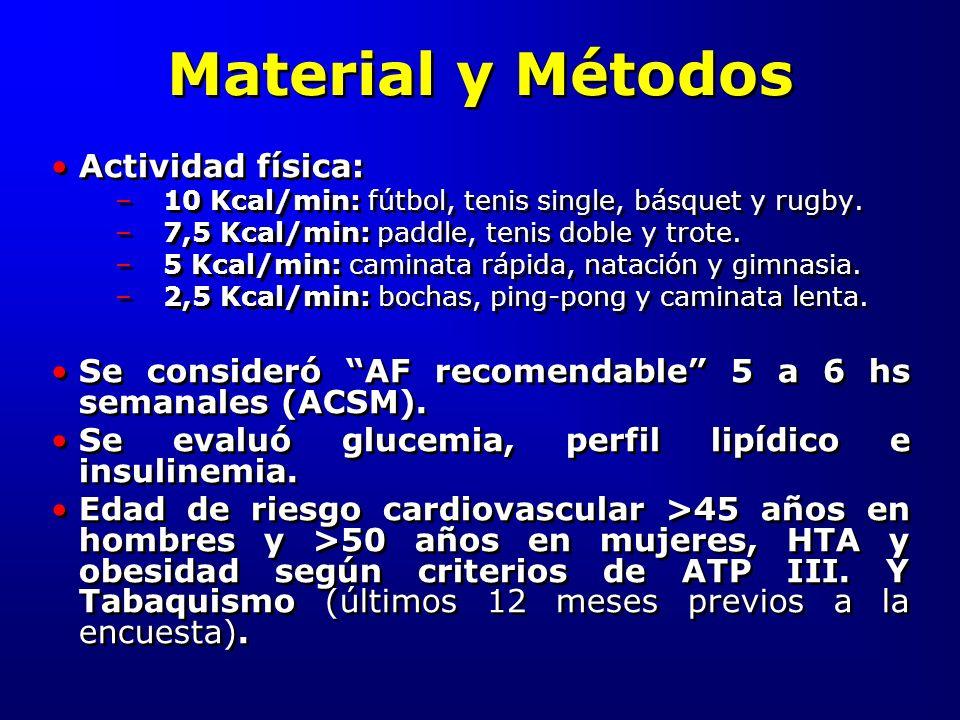 Material y Métodos Actividad física:
