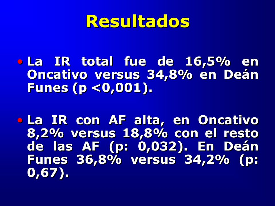 Resultados La IR total fue de 16,5% en Oncativo versus 34,8% en Deán Funes (p <0,001).
