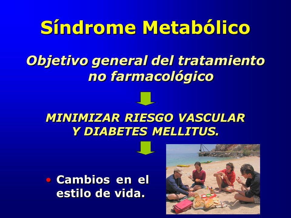 Síndrome Metabólico Objetivo general del tratamiento no farmacológico