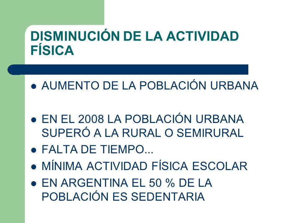 DISMINUCIÓN DE LA ACTIVIDAD FÍSICA