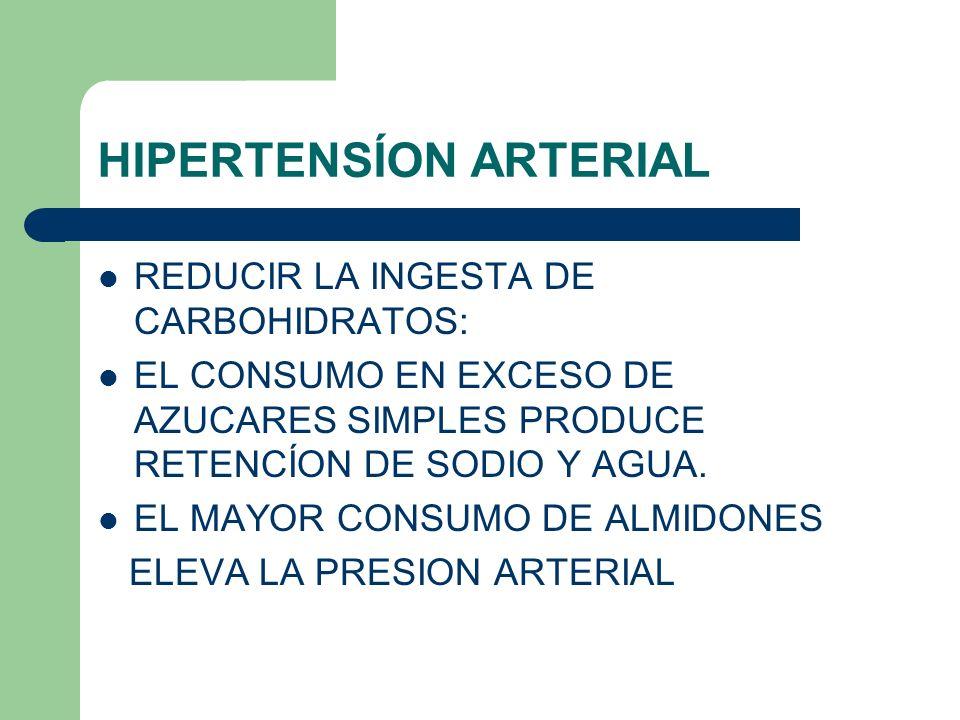 HIPERTENSÍON ARTERIAL