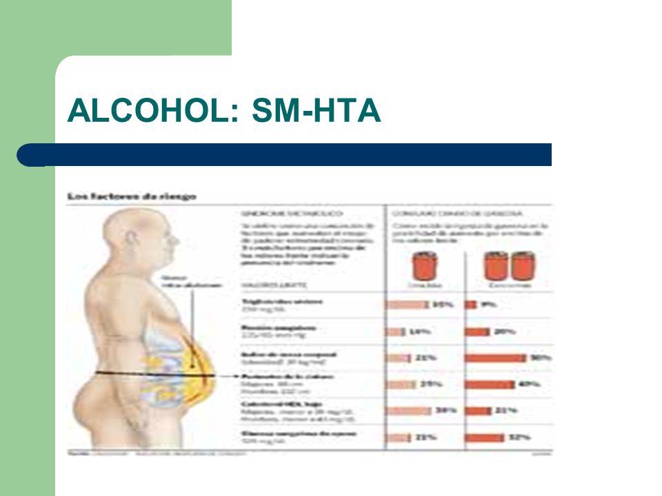 ALCOHOL: SM-HTA