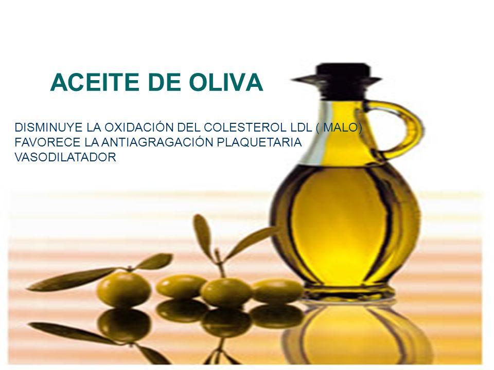 ACEITE DE OLIVA DISMINUYE LA OXIDACIÓN DEL COLESTEROL LDL ( MALO)