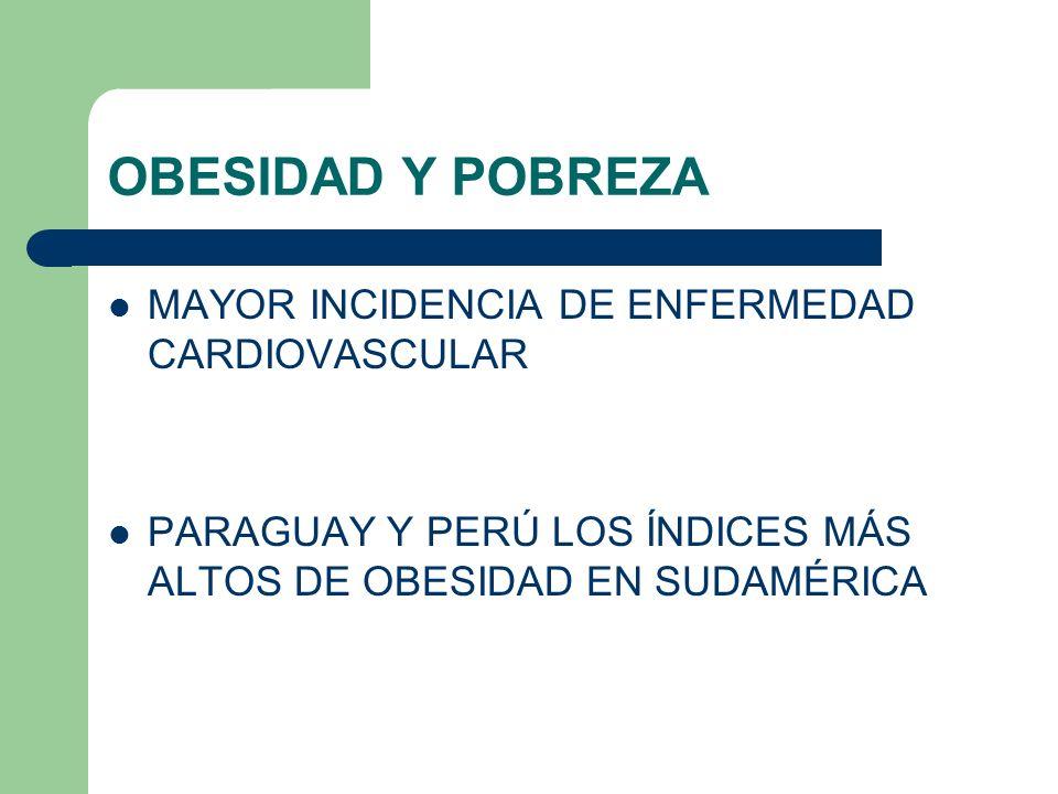 OBESIDAD Y POBREZA MAYOR INCIDENCIA DE ENFERMEDAD CARDIOVASCULAR