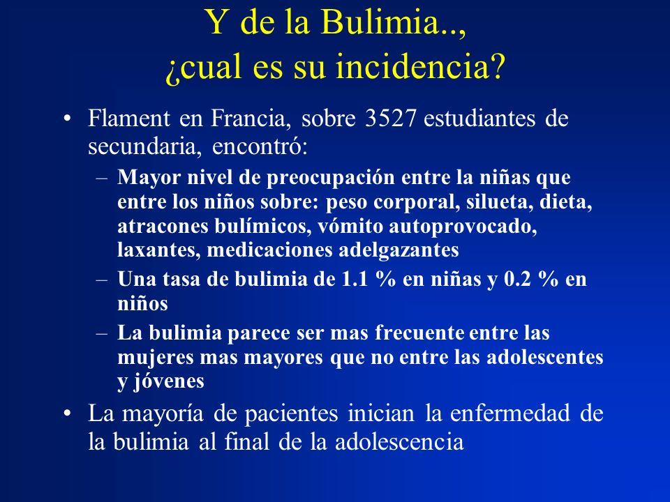 Y de la Bulimia.., ¿cual es su incidencia