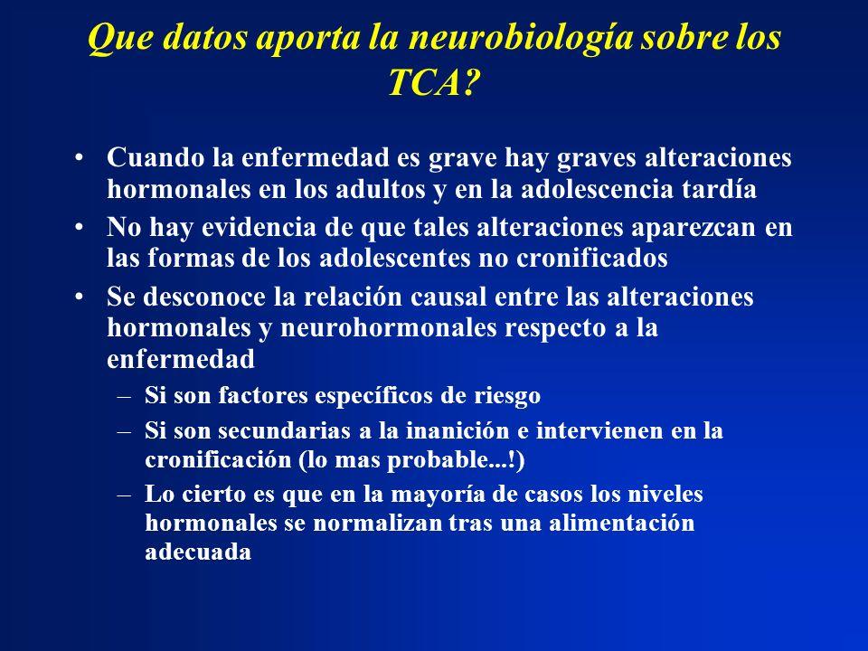 Que datos aporta la neurobiología sobre los TCA