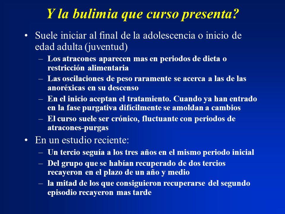 Y la bulimia que curso presenta