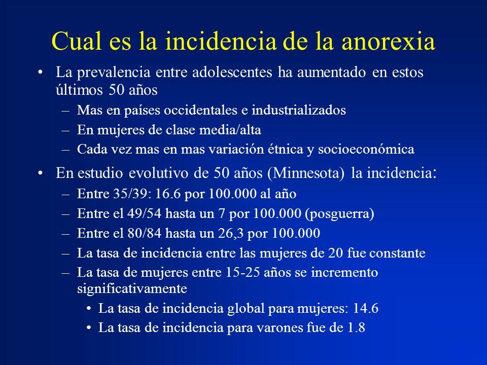 Cual es la incidencia de la anorexia