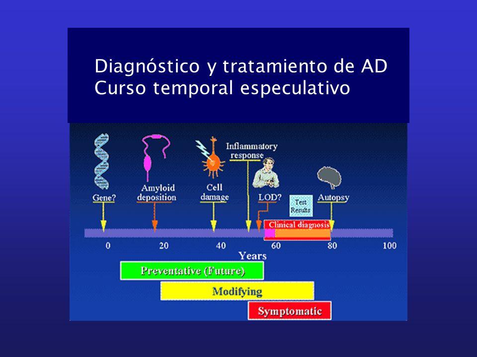 Diagnóstico y tratamiento de AD