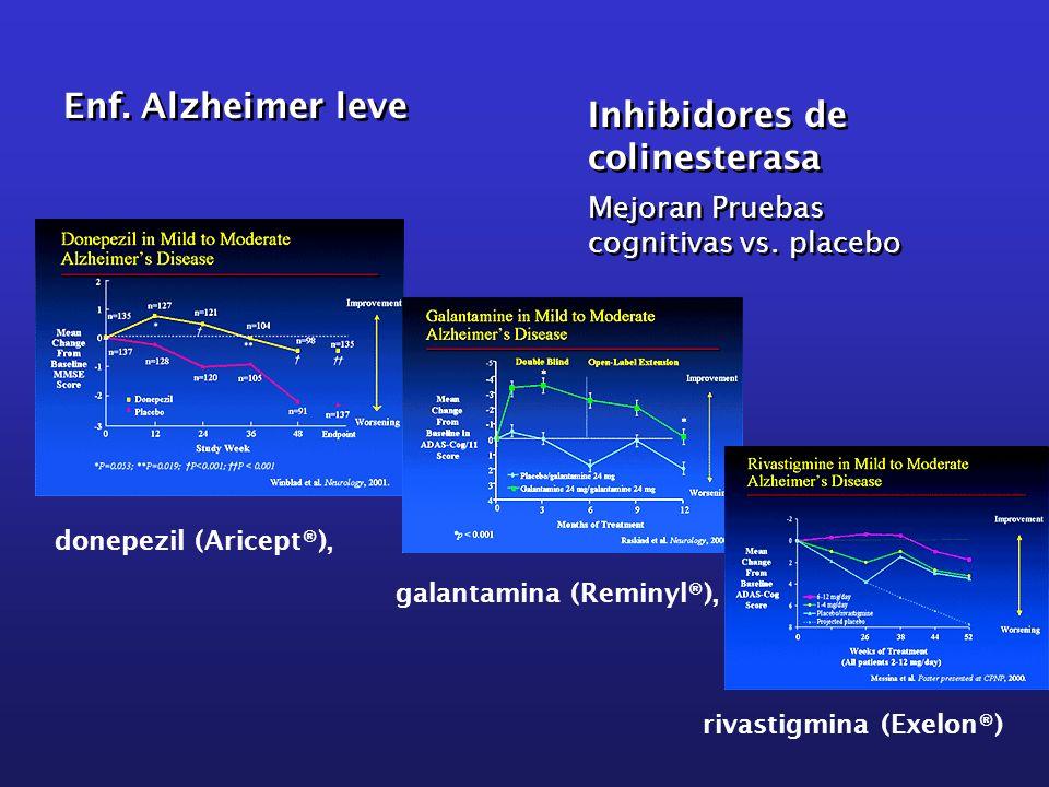 Inhibidores de colinesterasa