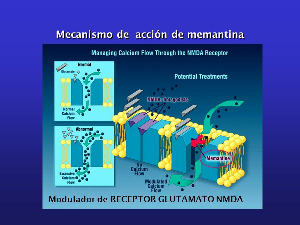 Mecanismo de acción de memantina