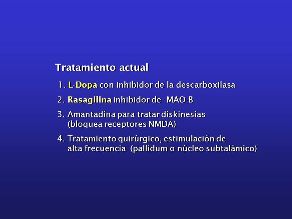 1. L-Dopa con inhibidor de la descarboxilasa