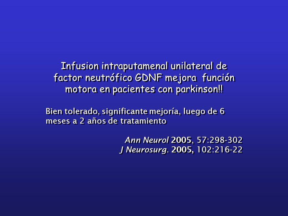 Infusion intraputamenal unilateral de factor neutrófico GDNF mejora función motora en pacientes con parkinson!!