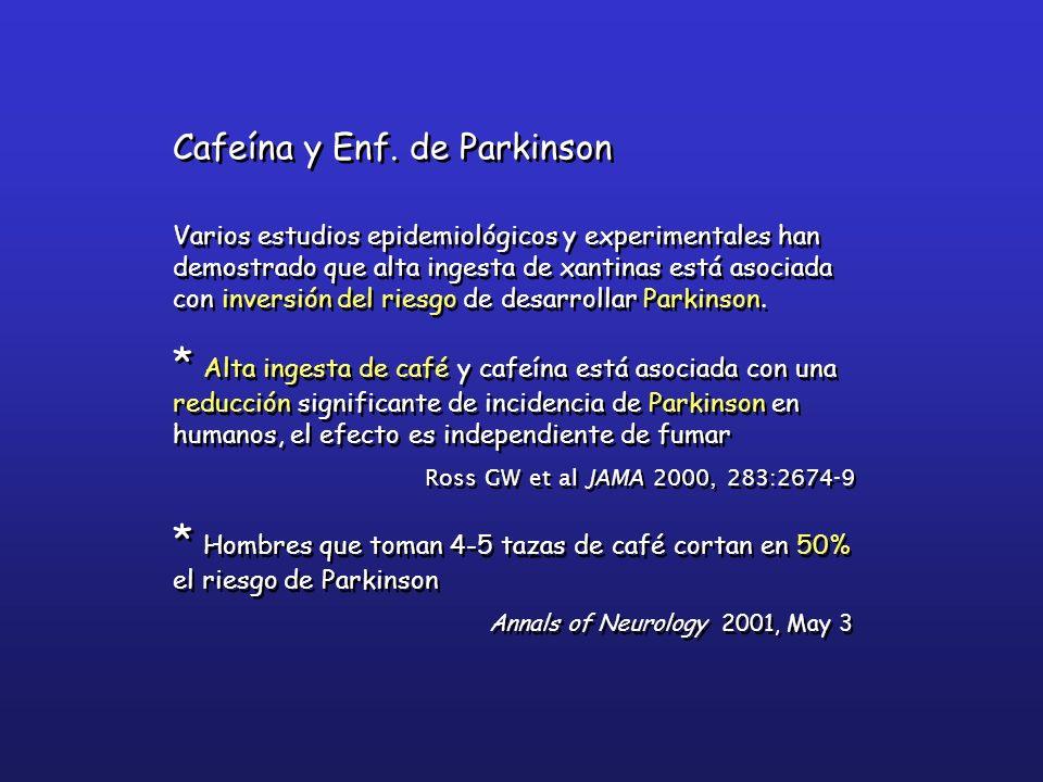 Cafeína y Enf. de Parkinson