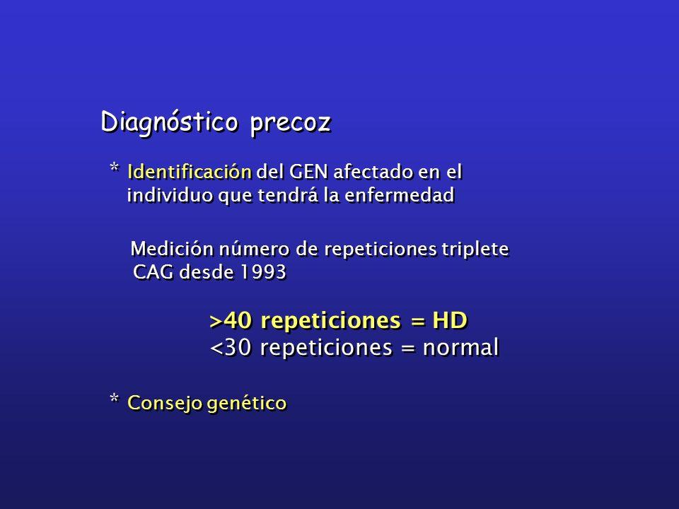 Diagnóstico precoz * Identificación del GEN afectado en el