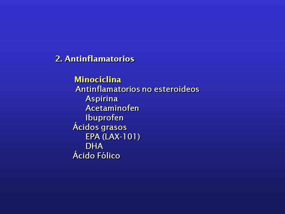 2. Antinflamatorios Minociclina. Antinflamatorios no esteroideos. Aspirina. Acetaminofen. Ibuprofen.