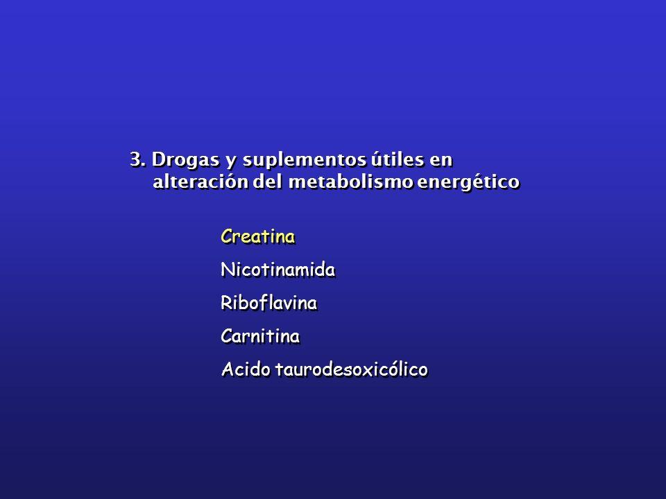 3. Drogas y suplementos útiles en
