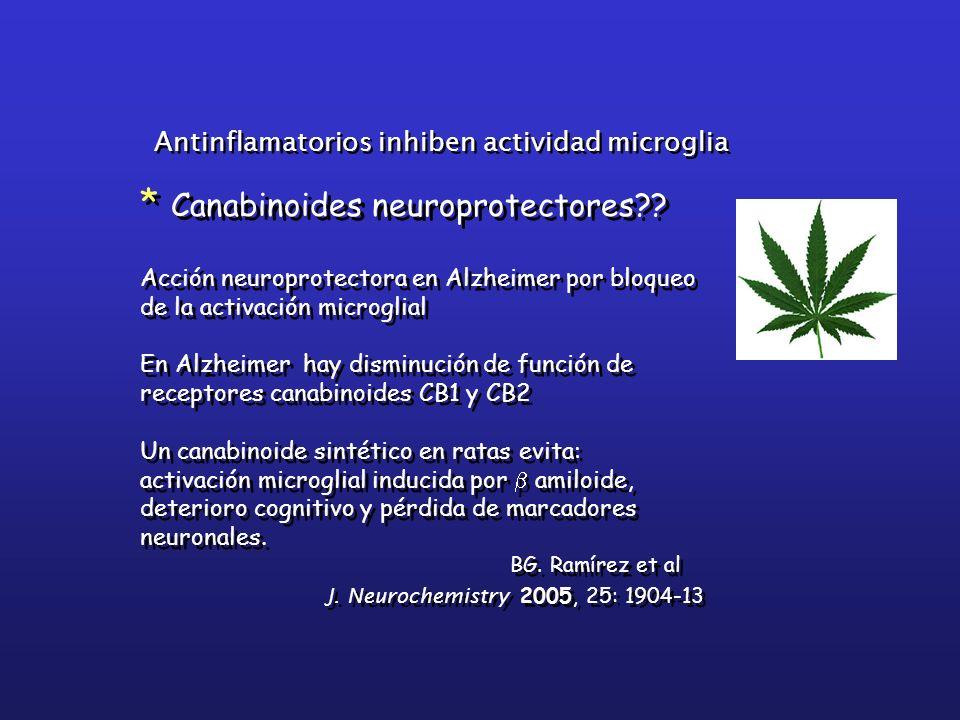 * Canabinoides neuroprotectores