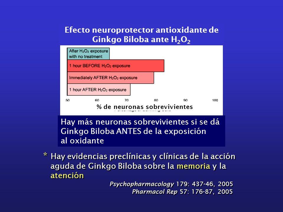 Efecto neuroprotector antioxidante de
