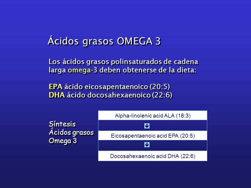 Ácidos grasos OMEGA 3 Los ácidos grasos polinsaturados de cadena larga omega-3 deben obtenerse de la dieta: