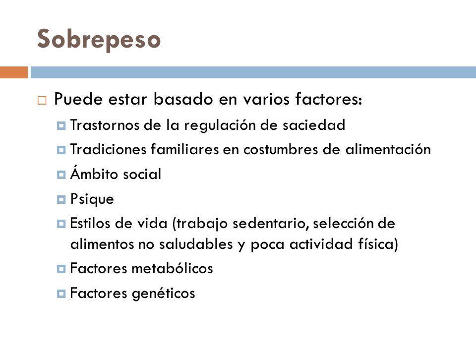 Sobrepeso Puede estar basado en varios factores: