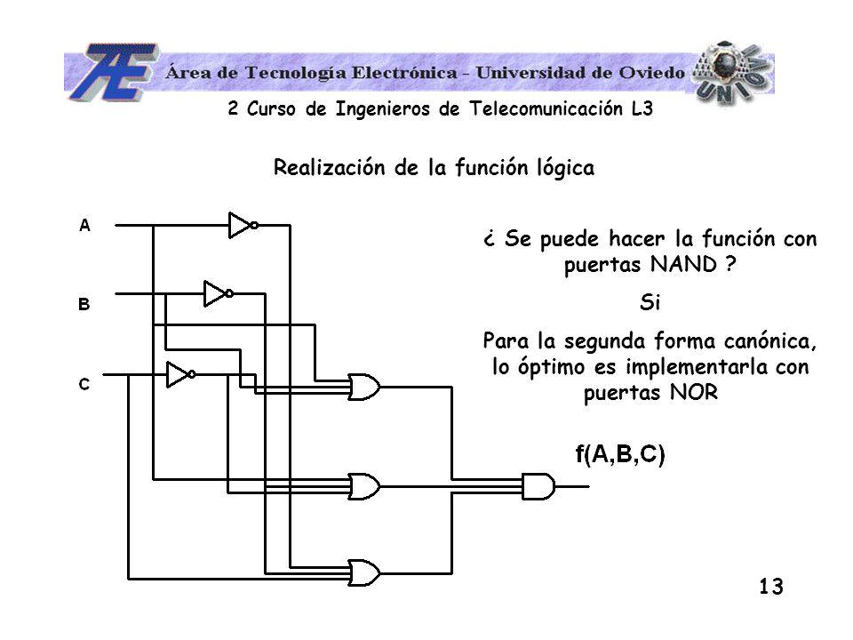 Realización de la función lógica
