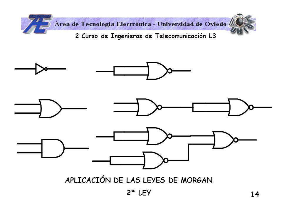 APLICACIÓN DE LAS LEYES DE MORGAN