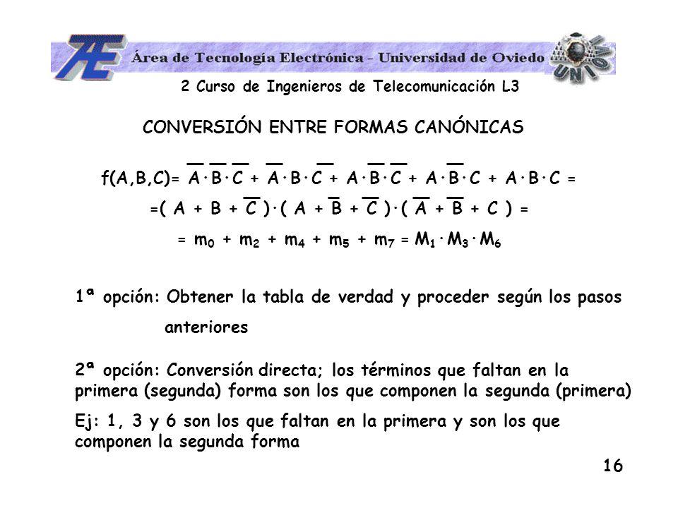 CONVERSIÓN ENTRE FORMAS CANÓNICAS