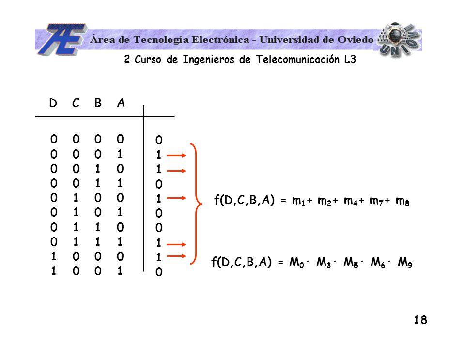 D C B A0 0 0 0. 0 0 0 1. 0 0 1 0. 0 0 1 1. 0 1 0 0. 0 1 0 1.