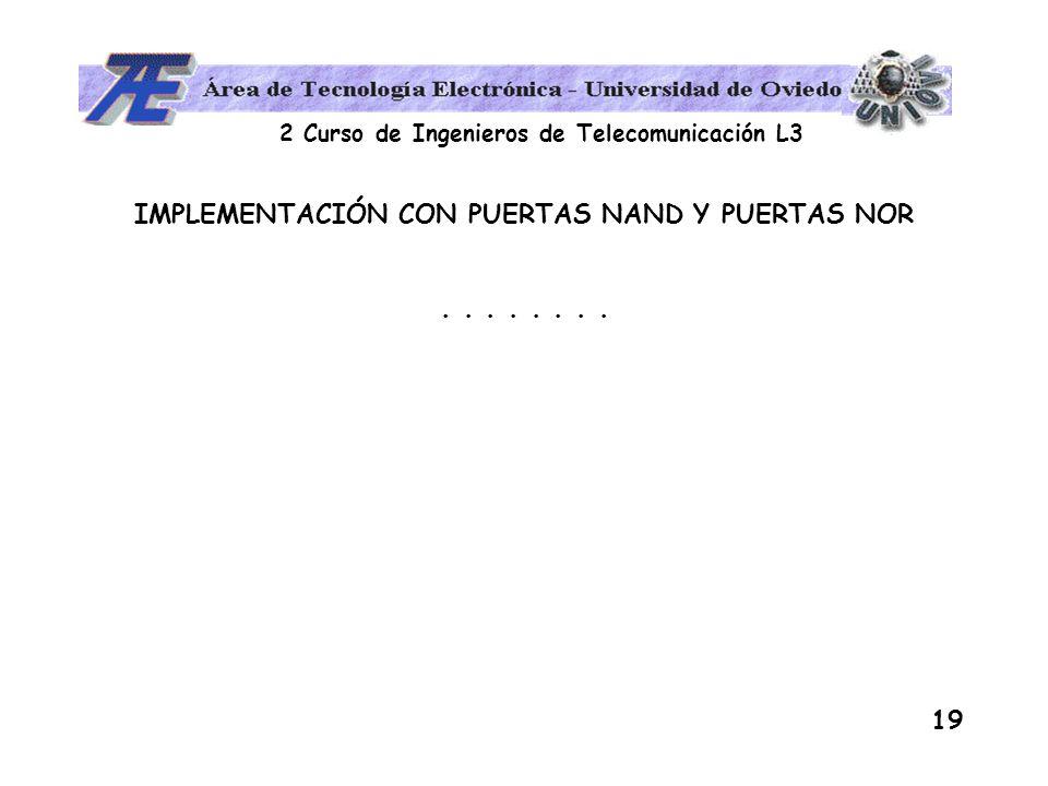 IMPLEMENTACIÓN CON PUERTAS NAND Y PUERTAS NOR