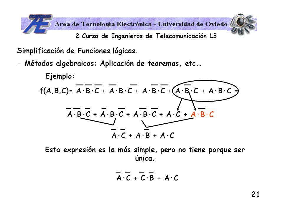 Simplificación de Funciones lógicas.