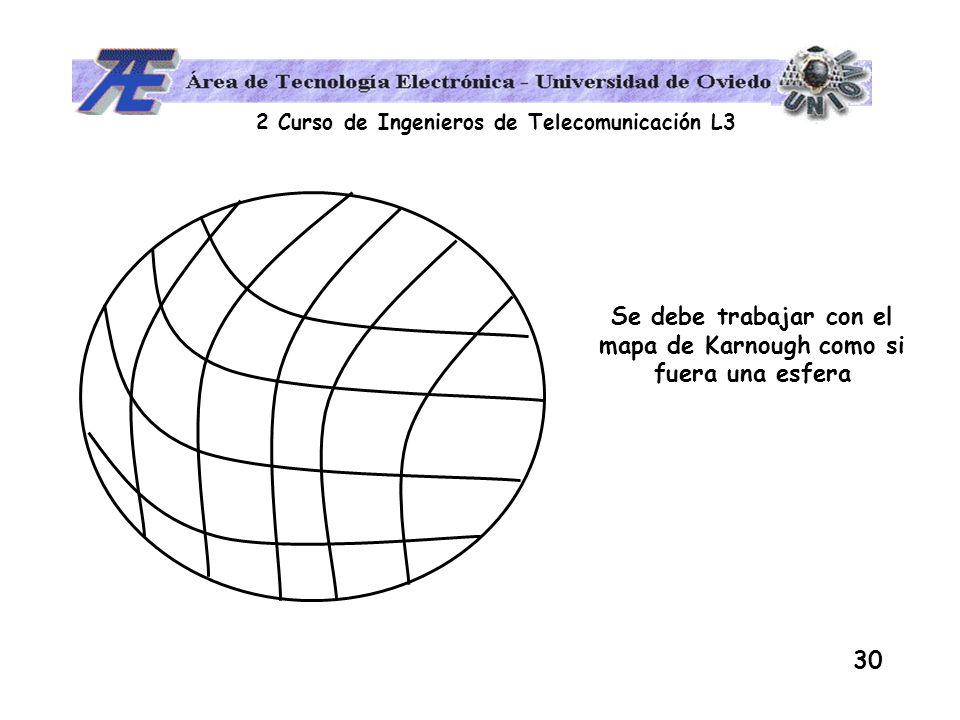 Se debe trabajar con el mapa de Karnough como si fuera una esfera