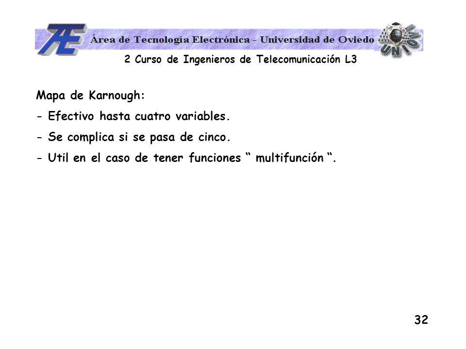 Mapa de Karnough:- Efectivo hasta cuatro variables.