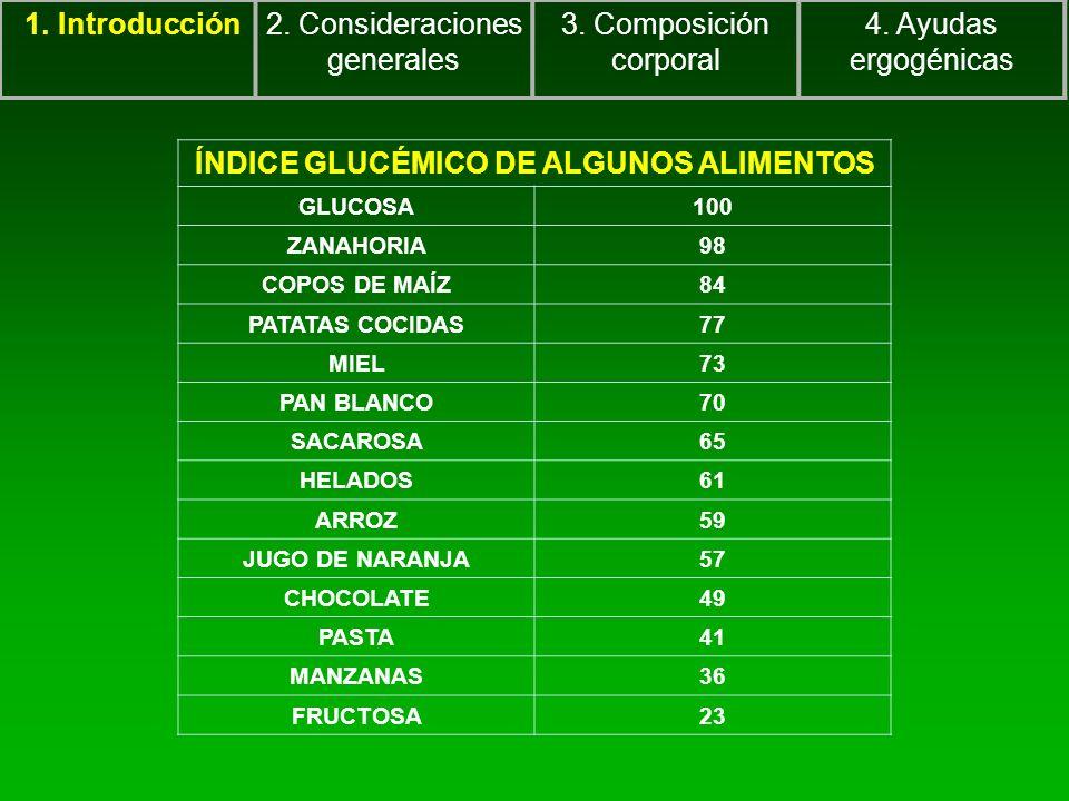 ÍNDICE GLUCÉMICO DE ALGUNOS ALIMENTOS