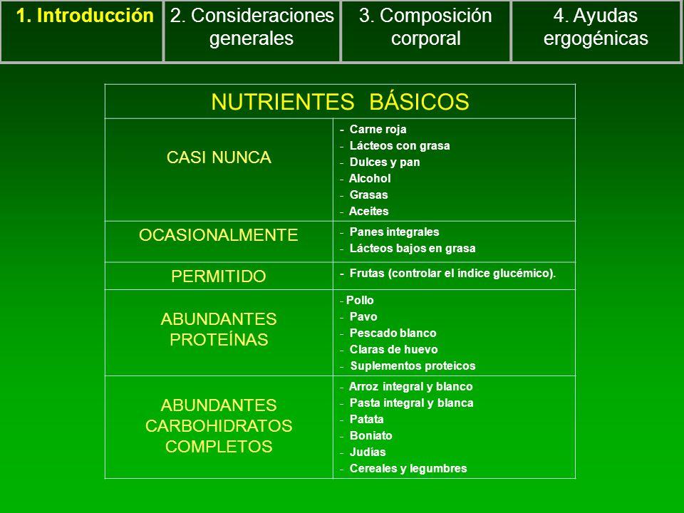 NUTRIENTES BÁSICOS 1. Introducción 2. Consideraciones generales