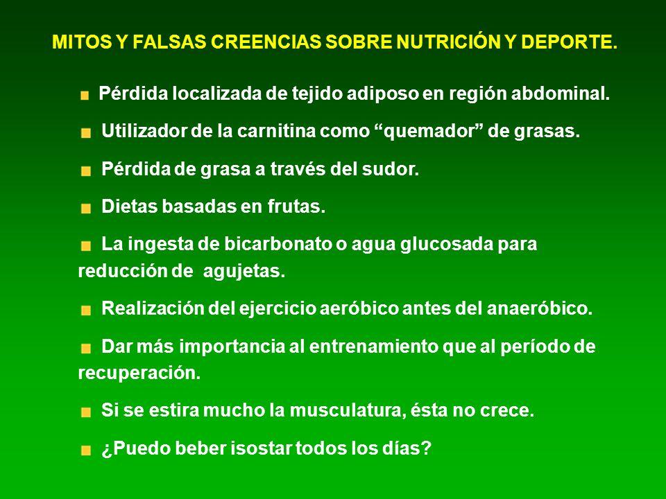 MITOS Y FALSAS CREENCIAS SOBRE NUTRICIÓN Y DEPORTE.