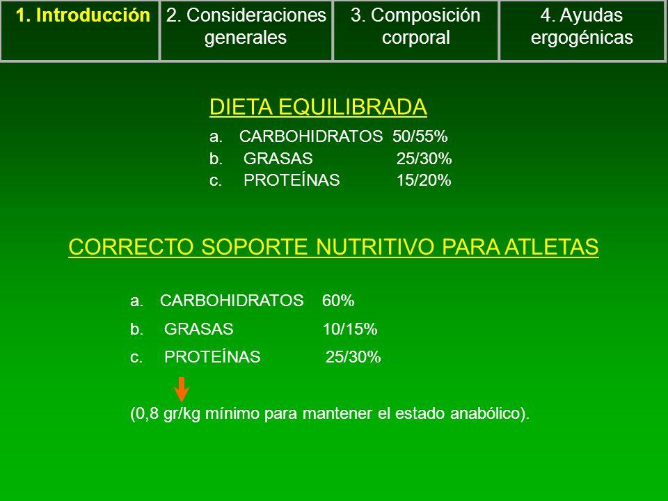 CORRECTO SOPORTE NUTRITIVO PARA ATLETAS