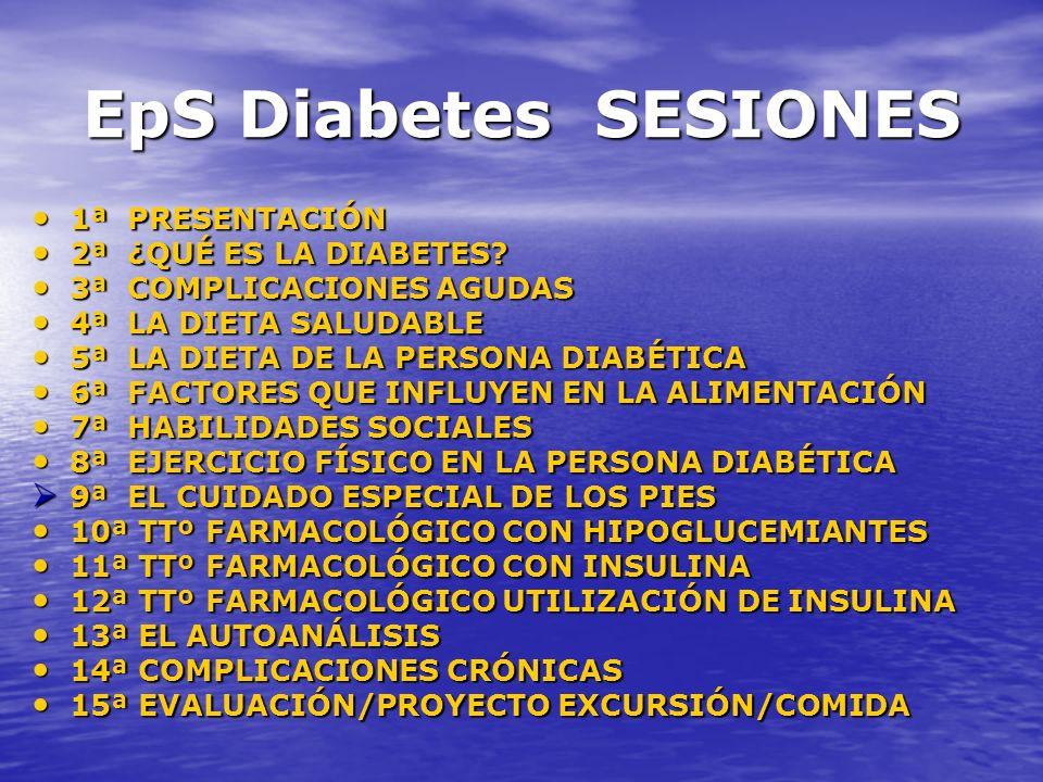 EpS Diabetes SESIONES 1ª PRESENTACIÓN 2ª ¿QUÉ ES LA DIABETES