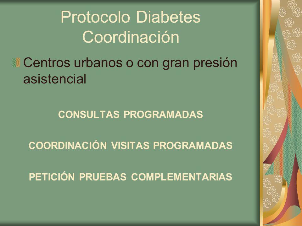 Protocolo Diabetes Coordinación