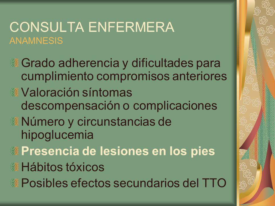 CONSULTA ENFERMERA ANAMNESIS