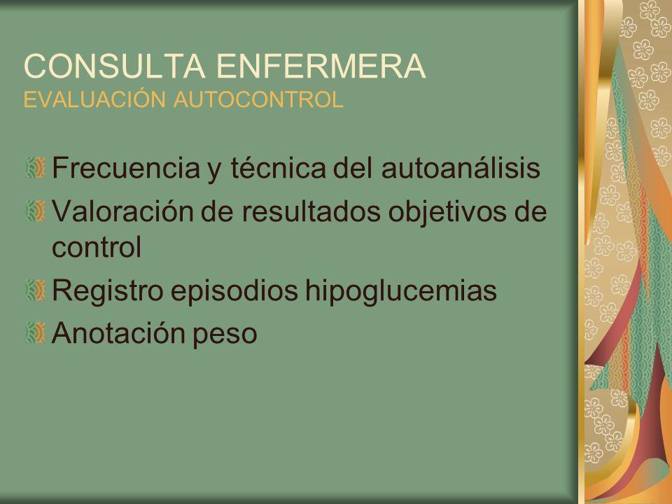 CONSULTA ENFERMERA EVALUACIÓN AUTOCONTROL