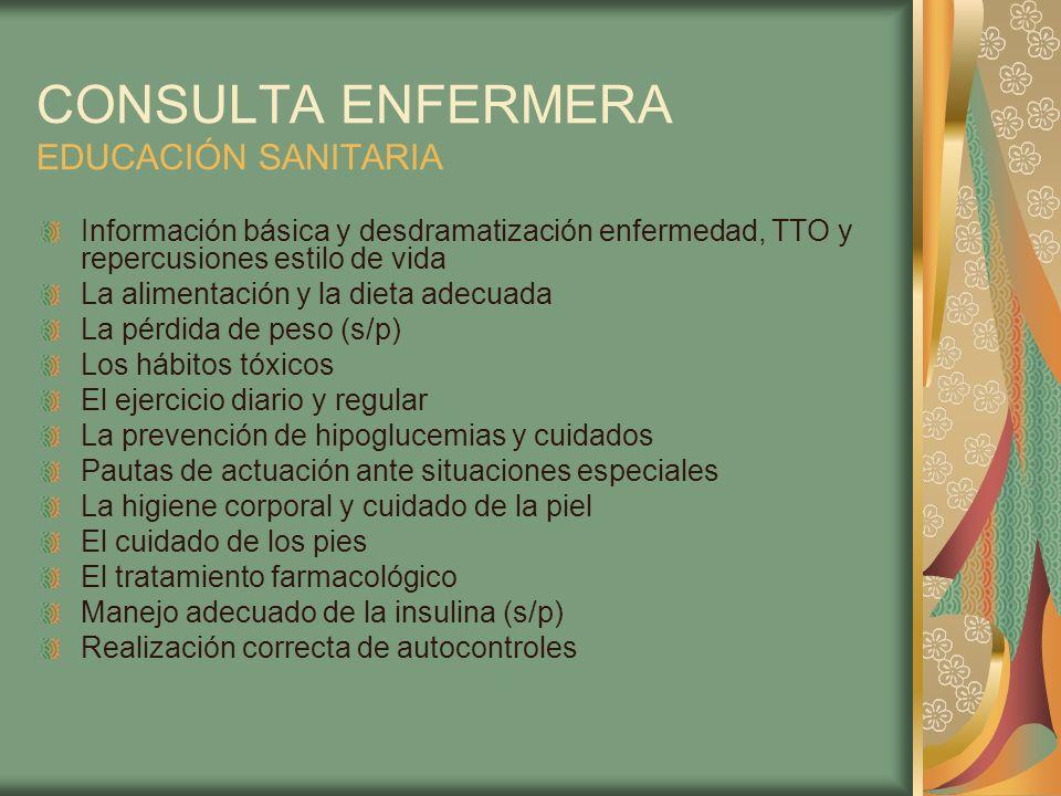 CONSULTA ENFERMERA EDUCACIÓN SANITARIA