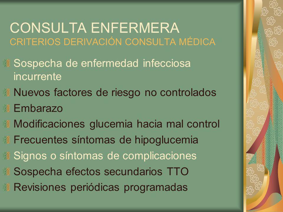 CONSULTA ENFERMERA CRITERIOS DERIVACIÓN CONSULTA MÉDICA