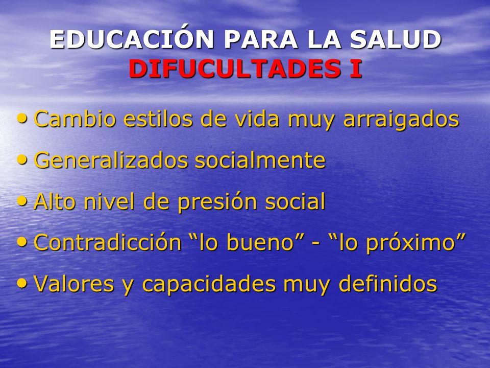 EDUCACIÓN PARA LA SALUD DIFUCULTADES I