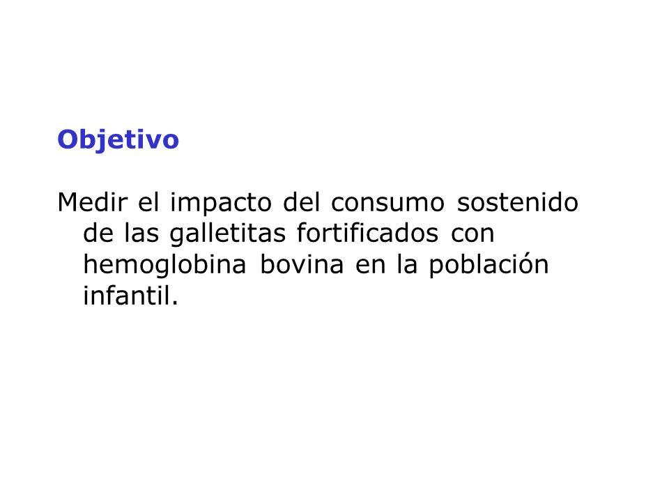 ObjetivoMedir el impacto del consumo sostenido de las galletitas fortificados con hemoglobina bovina en la población infantil.