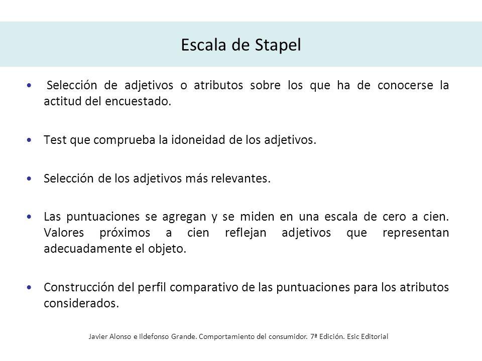 Escala de Stapel Selección de adjetivos o atributos sobre los que ha de conocerse la actitud del encuestado.