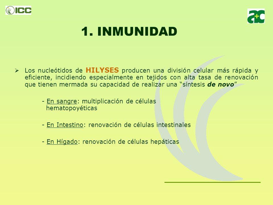 1. INMUNIDAD