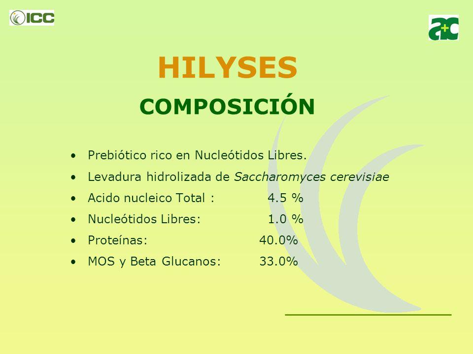 HILYSES COMPOSICIÓN Prebiótico rico en Nucleótidos Libres.