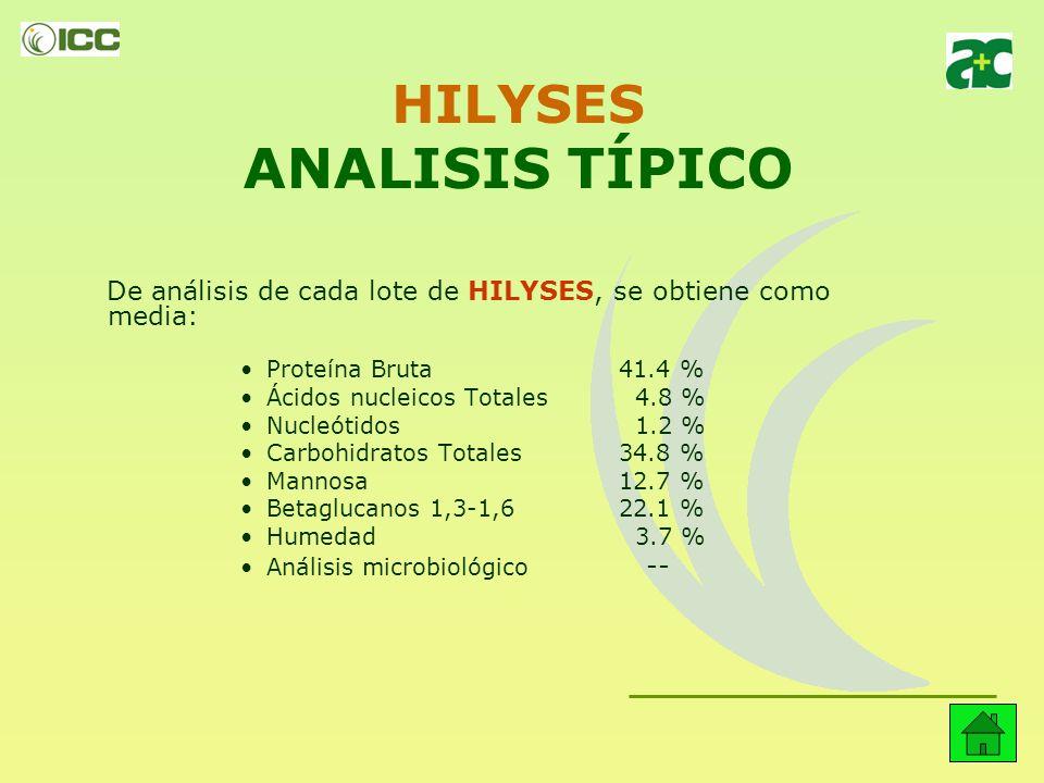 ANALISIS TÍPICO HILYSES