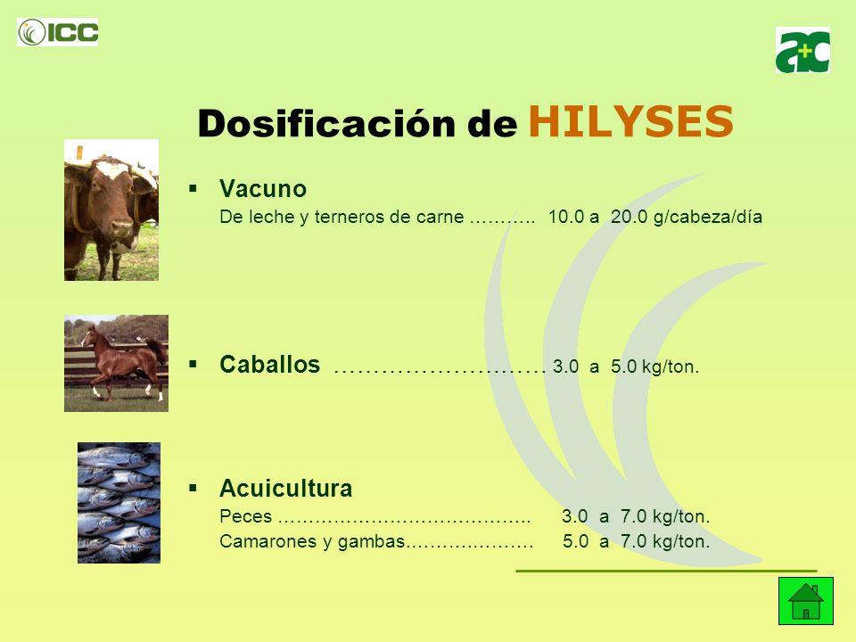 Dosificación de HILYSES